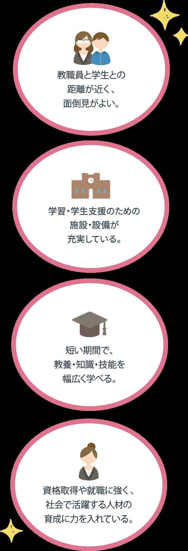短期大学の特徴