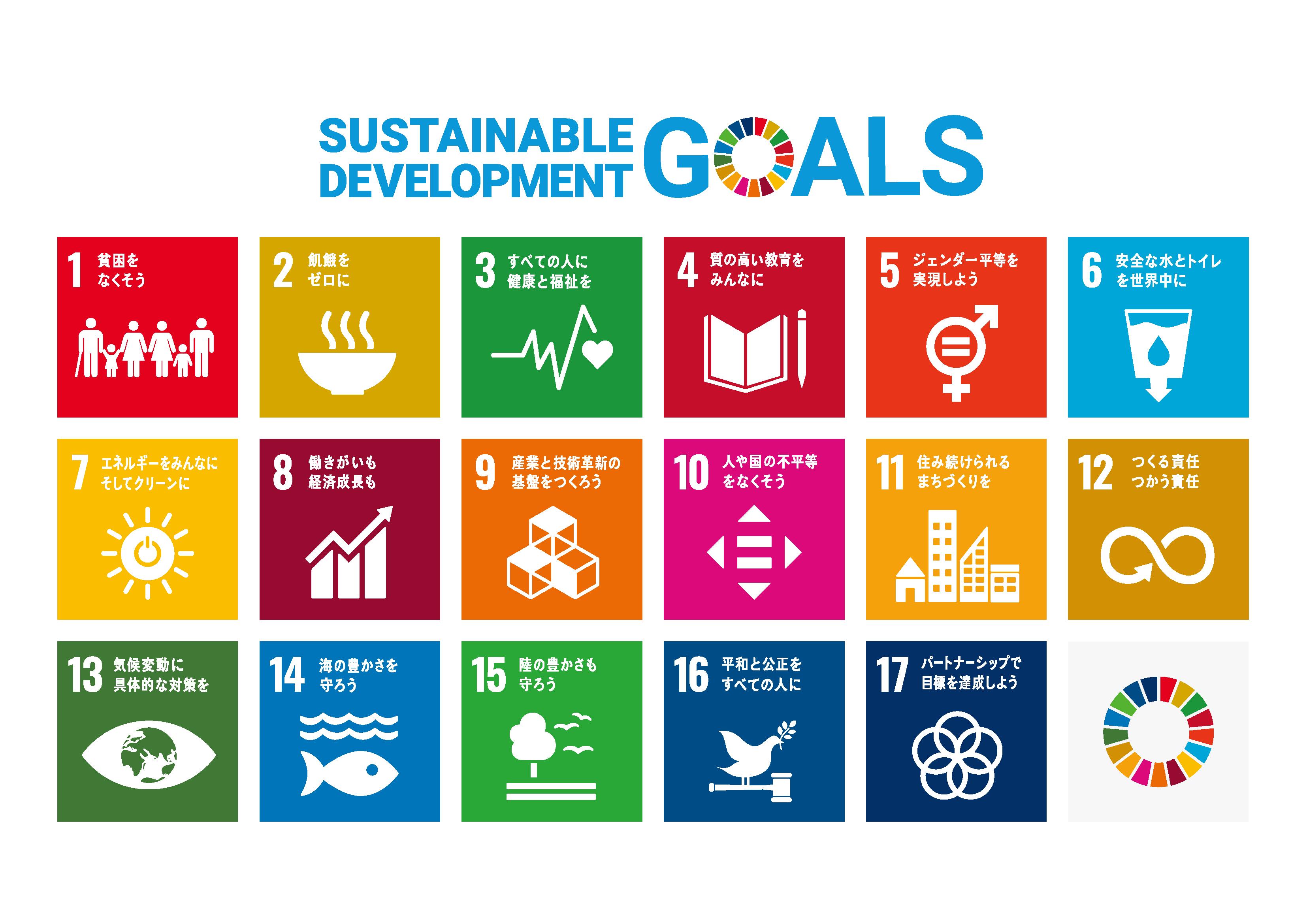 国連グローバル・コンパクト活動報告